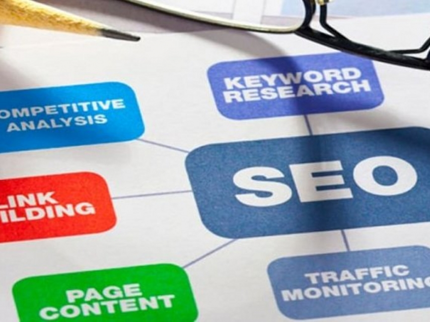 Оптимизация под поисковые системы